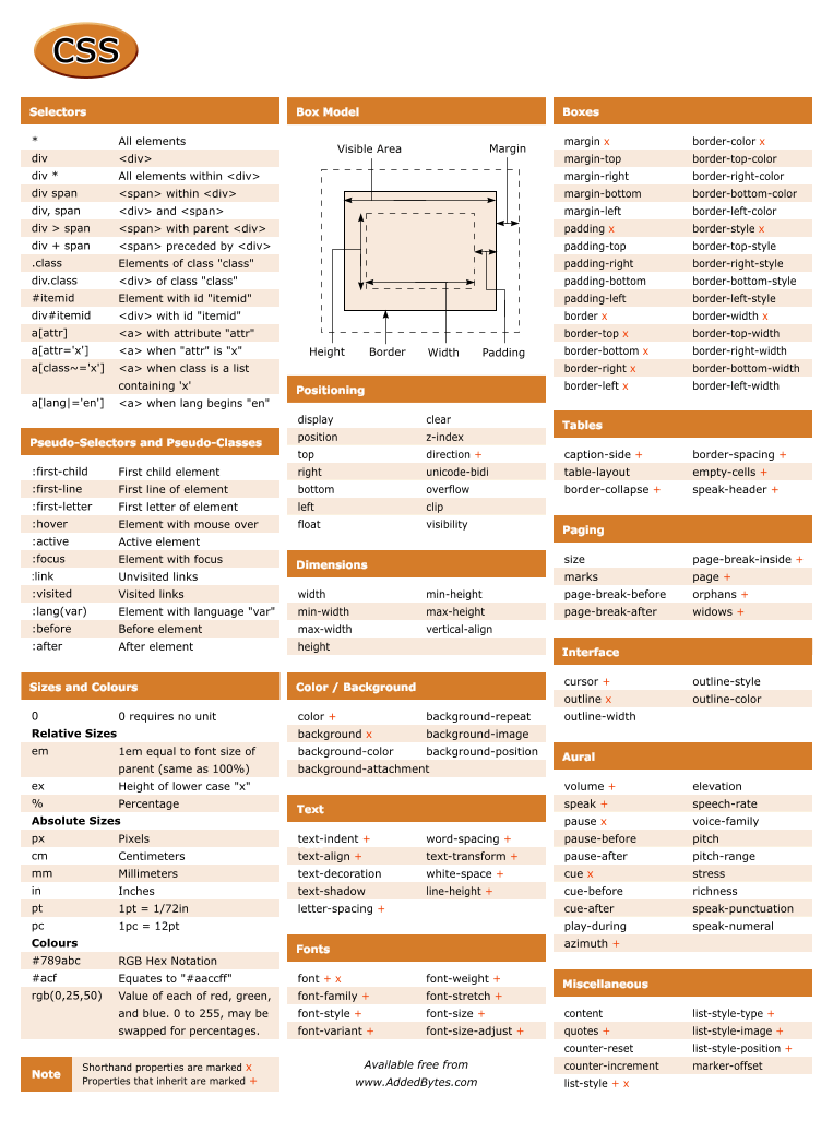 Bash redirections cheat sheet good coders code, great coders reuse.